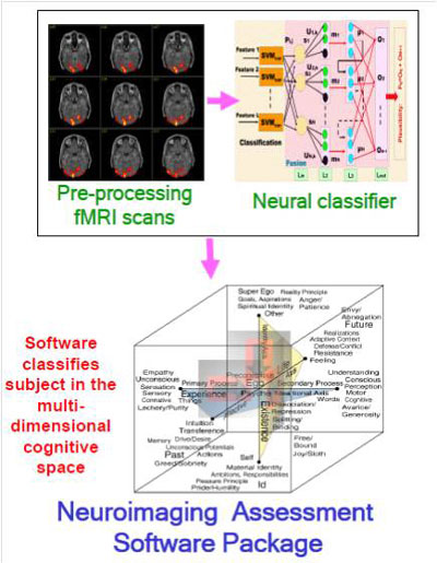 neuroimaging_cog_models_1